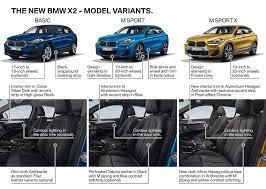 รีวิวครอสโอเวอร์หรูไซส์เล็ก BMW X2 sDRIVE20i M-SPORT
