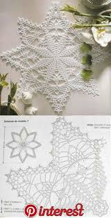 One Of The Most Beautiful Crochet Works I Have Ever Seen
