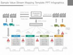 Value Stream Mapping Examples Value Stream Mapping Ppt Examples Ppt Images Gallery