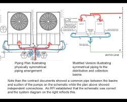 system diagrams breaking the rules; a step by step guide (plus some Compressed Air Piping Diagram lack of symmetry in the cooling tower entering water piping