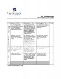 mba essay structure toreto co columbia business school essay  essay essay topics for research paper columbia business school essay mba essay structure