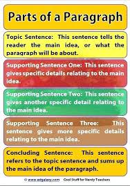 essay classroom sweet partner info essay classroom classroom poster parts of a paragraph reflective essay classroom management