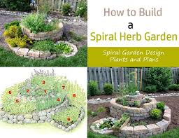 Small Picture How to Build a Spiral Herb Garden Spiral Garden Design Plants