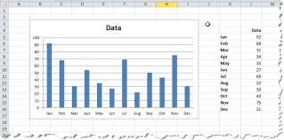 Hiding Worksheet Data Used In Excel Charts And Dashboards