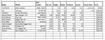 Harley Davidson Engine Size Chart Motorcycle Handlebar Size Chart 1stmotorxstyle Org