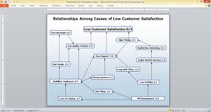 Relationship Map Template Ms Office Diagram Relationship Map Template Powerpoint