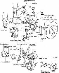 ball bearings car. what do wheel bearings in cars do? ball car