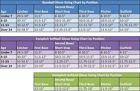Catchers Mitt Size Chart Mitt Sizing Chart For Softball And Baseball Baseball Glove