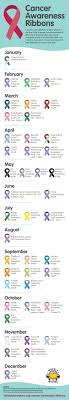 Small Picture Best 25 Cancer ribbons ideas on Pinterest Cancer ribbon colors
