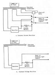 wiring diagram for exit signs wiring diagram emergency light battery wiring diagram image