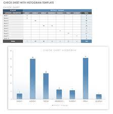 Histogram Template Resource Management 24 Smartsheet 21