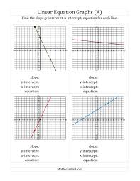 pleasant algebra 1 graphing linear equations worksheet with additional finding slope intercepts and equation from a