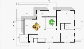 Home Renovation Project Plan Template Beautiful Home Remodeling