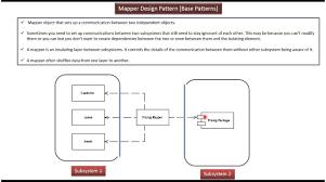 Front Controller Design Pattern In Java Mapper Design Pattern Java Servlet Design Pattern