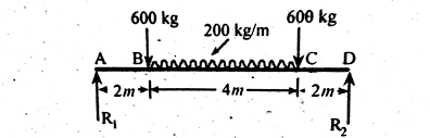 shear force. simply supported beam with udl and point load, shear force diagram, bending moment diagram