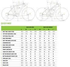 Quick Neo Tourer Womens Cannondale Bikes Creating The