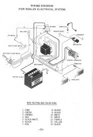 wiring diagram for lx lawn mower wiring diagram schematics kohler charging wiring diagram kohler wiring diagrams for automotive