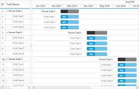 Jquery Gantt Chart Library Project Management Chart