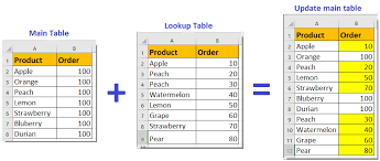 merge tables by matching column