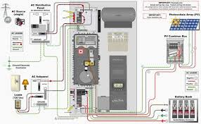outback 2700w f grid solar kit fp1 vfxr3524a main electrical sub electrical panel wiring diagram software open source outback 2700w f grid solar kit fp1 vfxr3524a main electrical sub panel wiring diagram