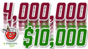 Tincaps To Celebrate 4 Millionth Fan With 10 000 In Prizes