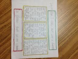 best persuasive writing images handwriting  green topic sentence red conclusion sentence persuasive writing i wanna iguana