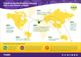 belvita infographic final 1