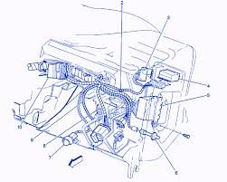 chevy blazer 1994 inside dash electrical circuit wiring diagram chevy blazer 1994 inside dash electrical circuit wiring diagram