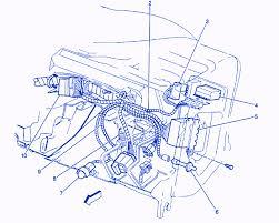 chevy blazer inside dash electrical circuit wiring diagram chevy blazer 1994 inside dash electrical circuit wiring diagram