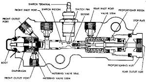 the oldszone car technical a diagram of a brake combination valve