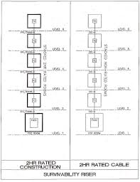 2 01 fire alarm submittal fire department fire riser diagram at Fire Alarm Riser Diagram