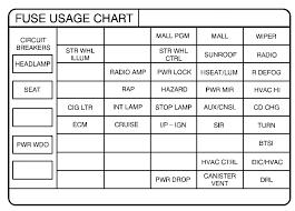 98 pontiac grand prix fuse box diagram wiring diagram for you • 98 grand prix gt fuse diagram easy wiring diagrams rh 58 superpole exhausts de 1998 pontiac grand prix gt fuse panel diagram 1998 pontiac grand prix gt fuse