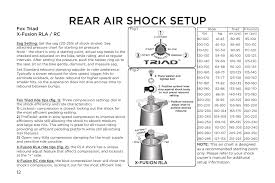 Fox Rear Shock Air Pressure Chart Rear Air Shock Setup Fox Triad X Fusion Rla Rc