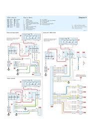 multiplex wiring diagram wiring diagrams bib multiplex wiring diagram wiring diagram user peugeot 206 multiplex wiring diagram multiplex wiring diagram