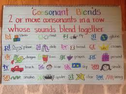 Consonant Blends Anchor Chart Consonant Blend Anchor Chart Anchor Charts Consonant