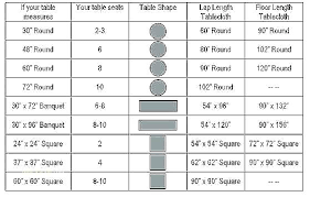 Oblong Tablecloth Sizes Mhdesign Club Options