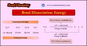 Bond Dissociation Energy Read Chemistry