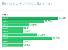 Responsive Animated Bar Chart With Jquery Horizontal Chart