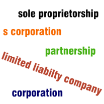 types of business ownerships the different types of cleaning business ownership