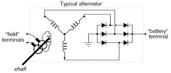 automotive alternator ac circuits electronics textbook Simple Alternator Wiring Diagram Simple Alternator Wiring Diagram #15 GM 1-Wire Alternator Wiring Diagram