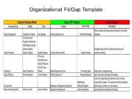gap analysis template erp project 101 organizational fit gap erp the right way
