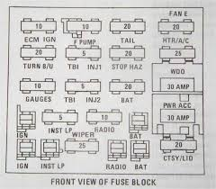 84 fiero fuse box diagram not lossing wiring diagram • 1984 pontiac fiero fuse box diagram wiring diagram third level rh 6 12 12 jacobwinterstein com mustang fuse box diagram 68 camaro fuse box diagram