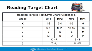 Mcps Final Grade Chart First Grade Back To School Presentation Ppt Download