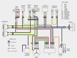 wiring diagram for yamaha 350 warrior wiring diagram mega 1988 yamaha warrior wiring diagram schema wiring diagram wiring diagram for 2004 yamaha warrior 350 1988