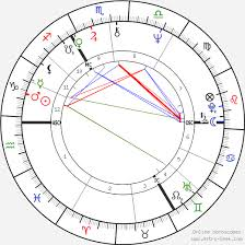 Basquiat Natal Chart David Bowie Birth Chart Horoscope Date Of Birth Astro