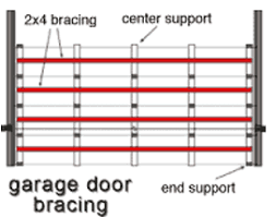 garage door braceProtecting Your Home from Wind Damage