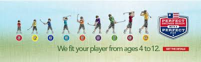 U S Kids Golf Clubs Richard Browns School Of Golf