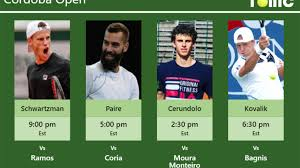 PREDICTION, PREVIEW, H2H: Schwartzman, Paire, Manuel Cerundolo and Kovalik  to play on CANCHA CENTRAL on Friday - Cordoba Open | Tennis Tonic - News,  Predictions, H2H, Live Scores, stats