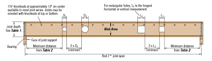 Is A Toilet Drain Permitted To Run Through I Joists Home