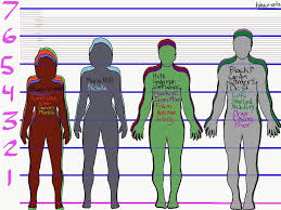 Height Chart Reference ______ Avengers Infinity War Height Reference Chart